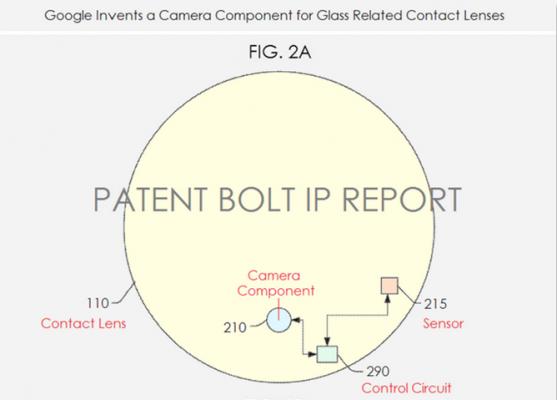 Google patent, source Patent Bolt