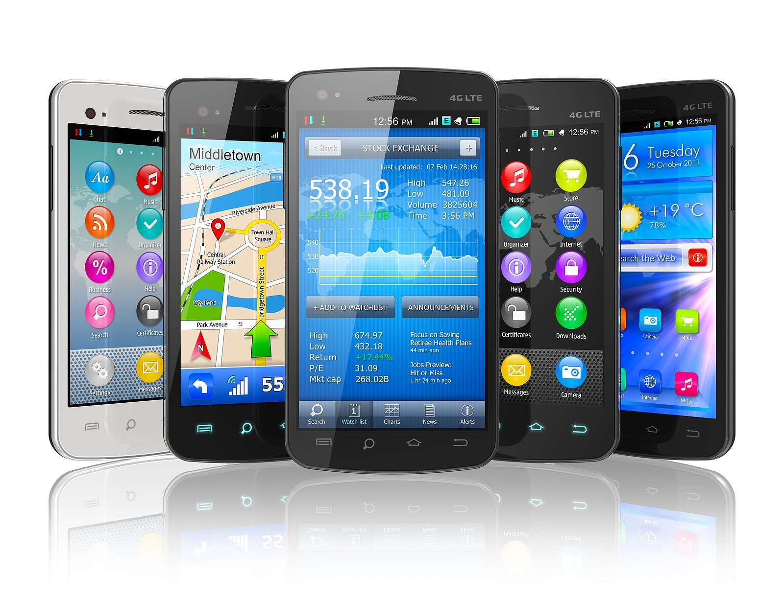 Smartphones, source channelbiz.es