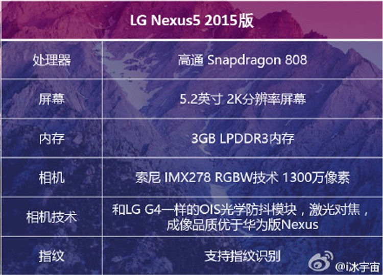 LG Nexus 5 spec