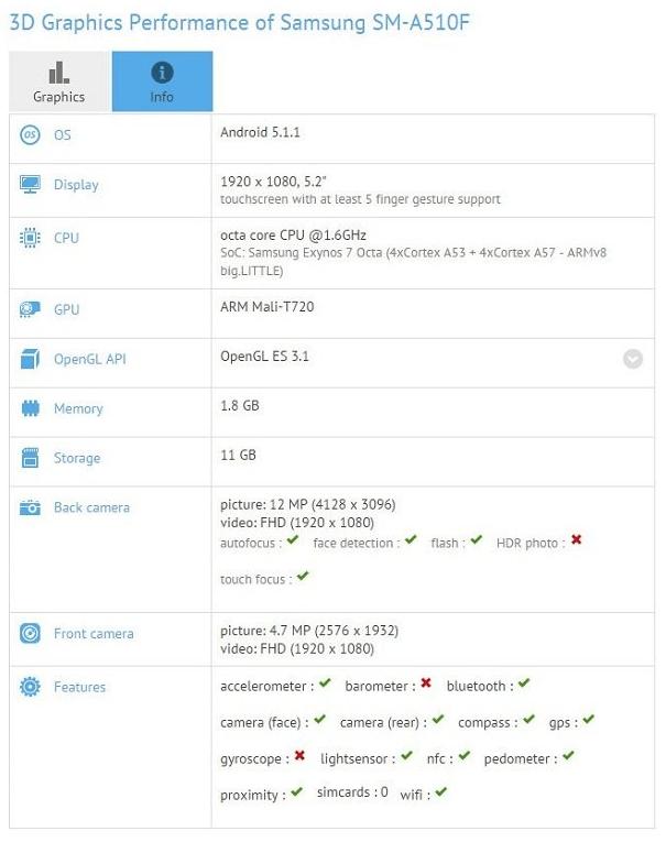 Samsung A5 spec